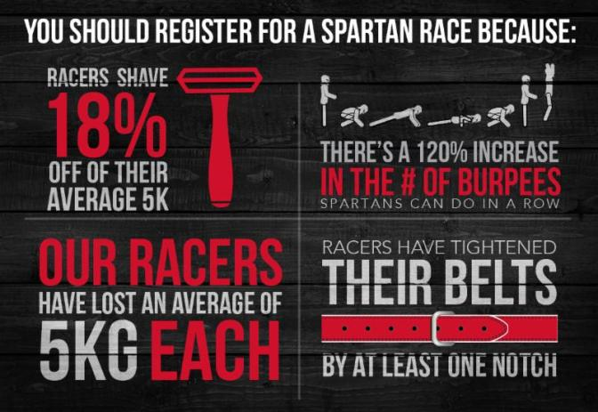 why-do-a-spartan-race